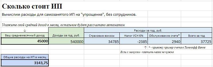 Посчитать расходы ИП можно в табличке от «Курса молодого ИП для фрилансеров»