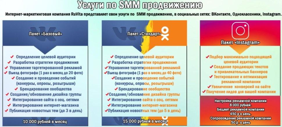Если в первый месяц работы Сергей продавал только две услуги, то к концу первого года их количество выросло до 30. «Рынок рекламы сейчас перенасыщен, одного сайта может быть недостаточно. В зависимости от сферы деятельности компании мы рекомендуем дополнительно продвигать ВКонтакте или Инстаграм», — делится Сергей